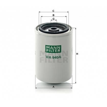 Filtry chladicí kapaliny